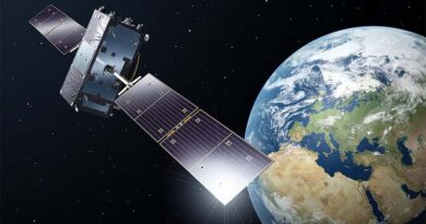 Družice Galileo