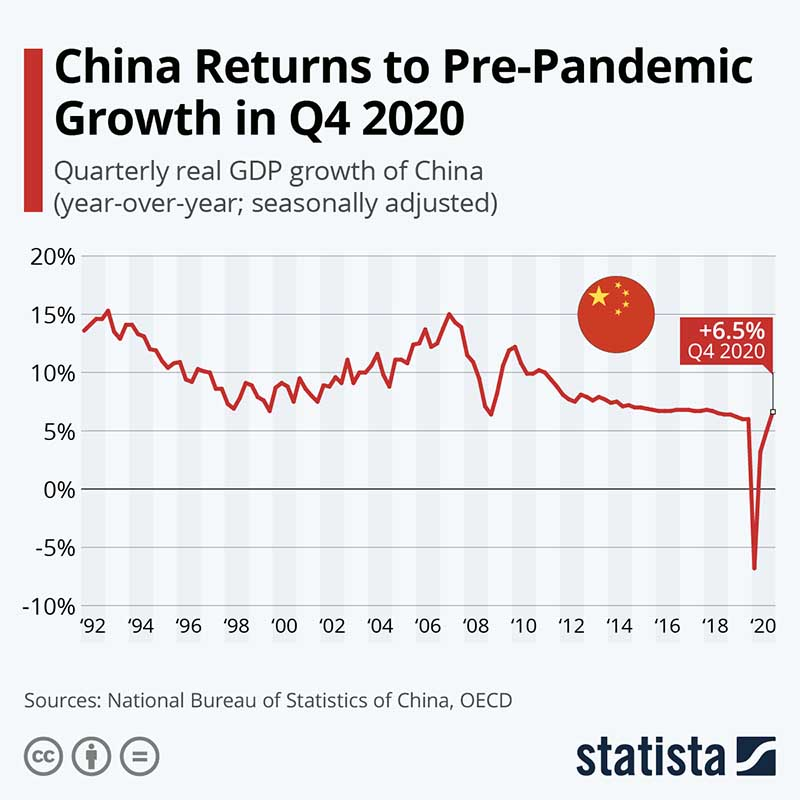 Čína - koronavirus HDP